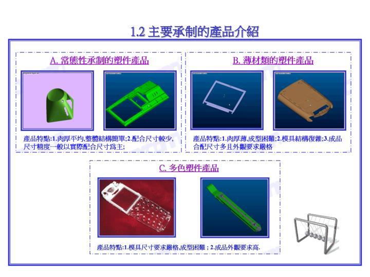 1.2 主要承制的產品介紹