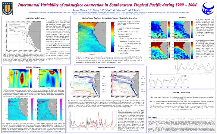 Interannual Variability of subsurface connection in Southeastern Tropical Pacific during 1999 – 20...