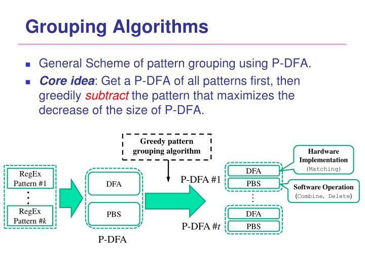 Grouping Algorithms