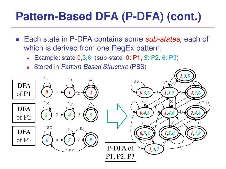 Pattern-Based DFA (P-DFA) (cont.)