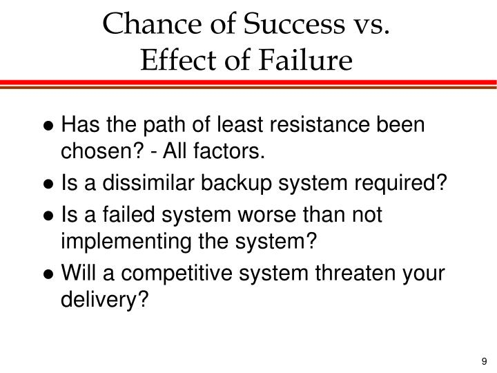 Chance of Success vs.