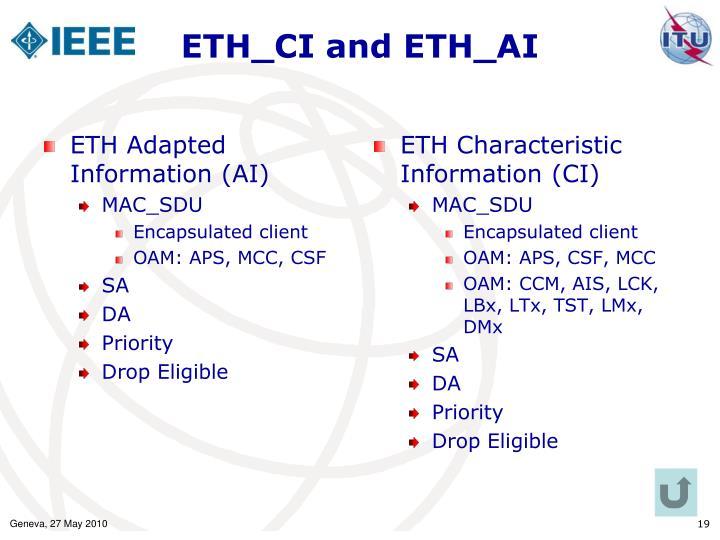 ETH_CI and ETH_AI