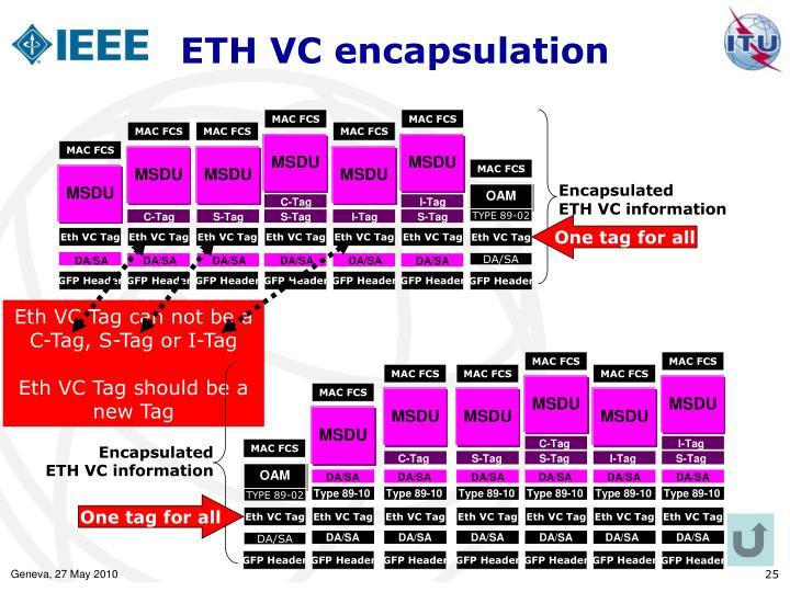 ETH VC encapsulation