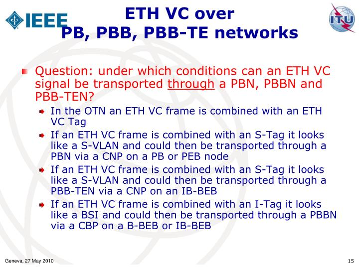 ETH VC over