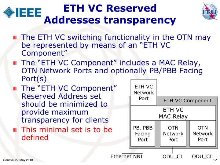 ETH VC Reserved