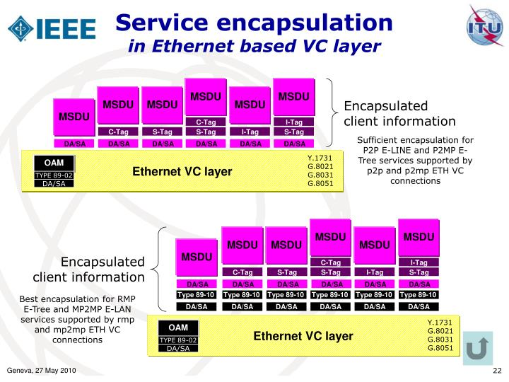 Service encapsulation