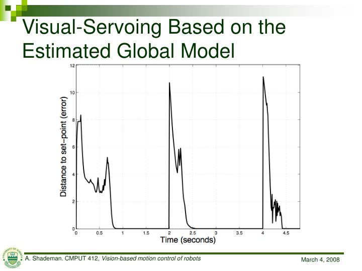 Visual-Servoing Based on the Estimated Global Model