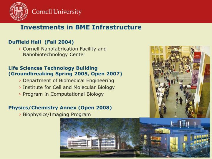 Investments in BME Infrastructure
