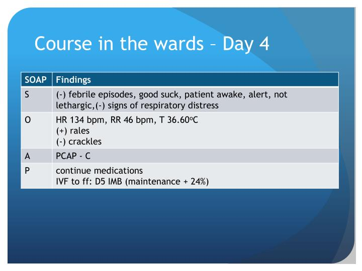 Course in the wards – Day 4