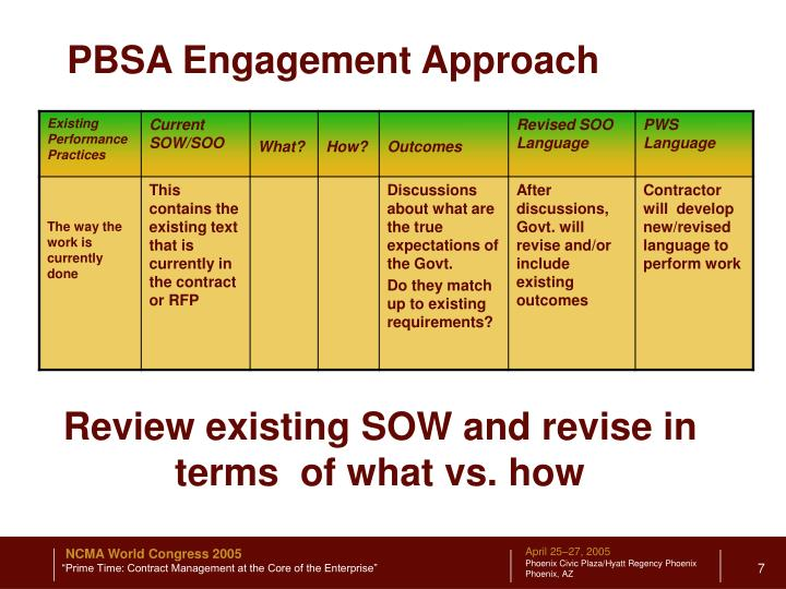 PBSA Engagement Approach