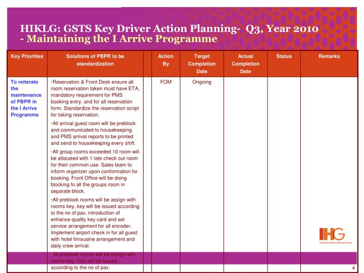 HIKLG: GSTS Key Driver Action Planning-  Q3, Year 2010