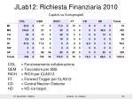 jlab12 richiesta finanziaria 2010