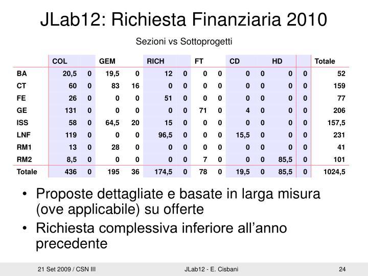 JLab12: Richiesta Finanziaria 2010