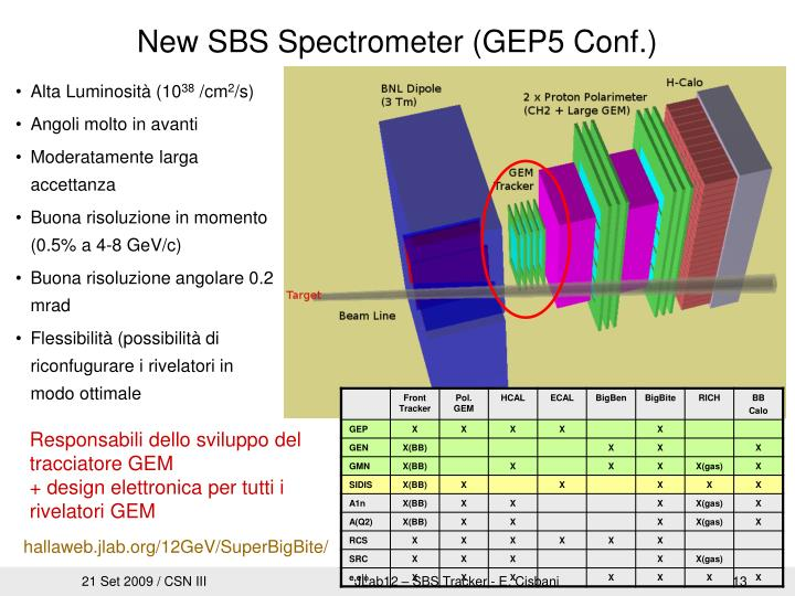 New SBS Spectrometer (GEP5 Conf.)