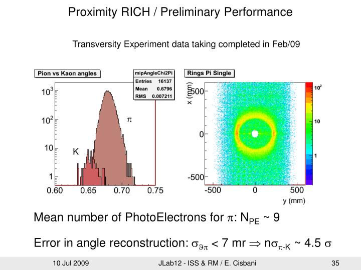 Proximity RICH / Preliminary Performance
