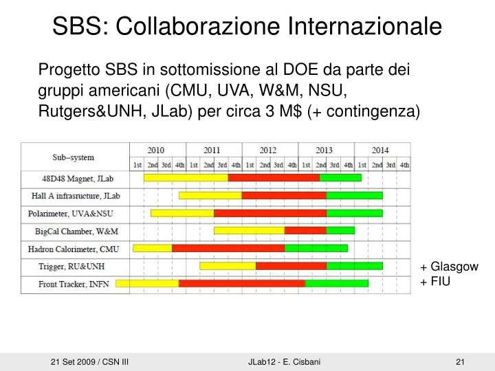 SBS: Collaborazione Internazionale