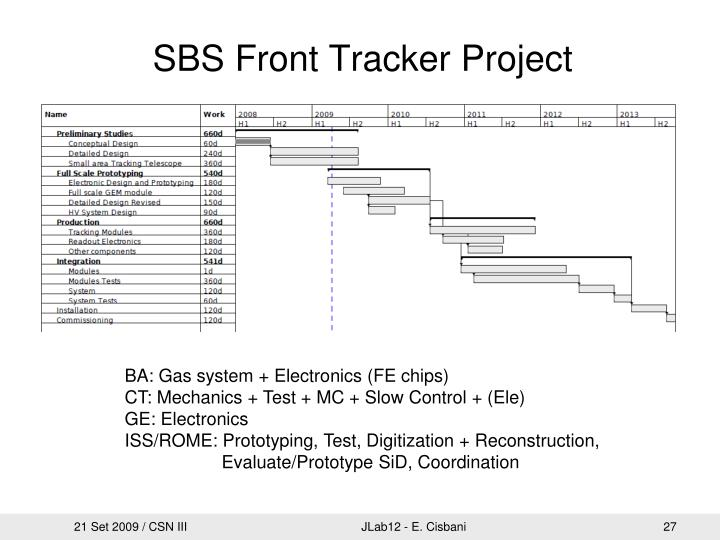 SBS Front Tracker Project