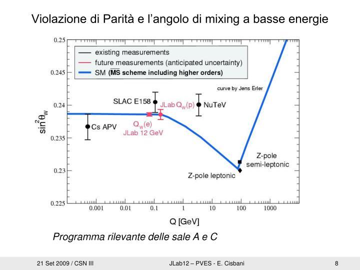 Violazione di Parità e l'angolo di mixing a basse energie
