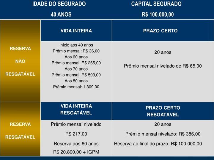 IDADE DO SEGURADO                                  CAPITAL SEGURADO