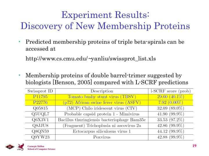 Experiment Results: