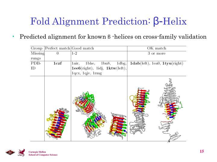 Fold Alignment Prediction: