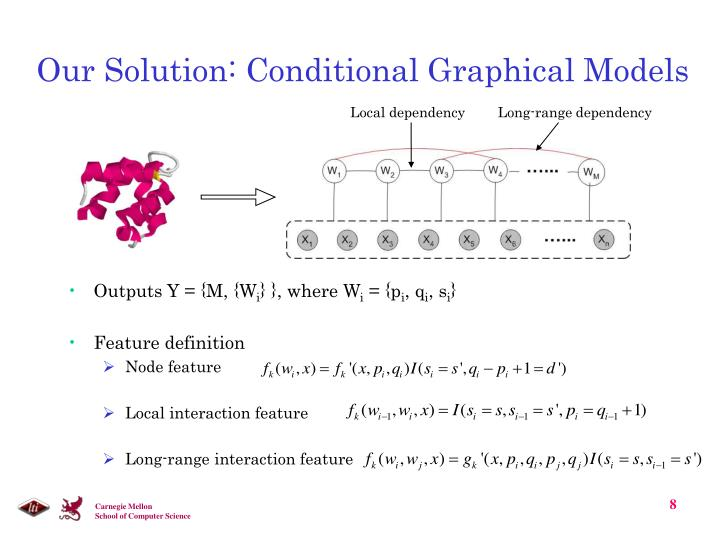 Our Solution: Conditional Graphical Models