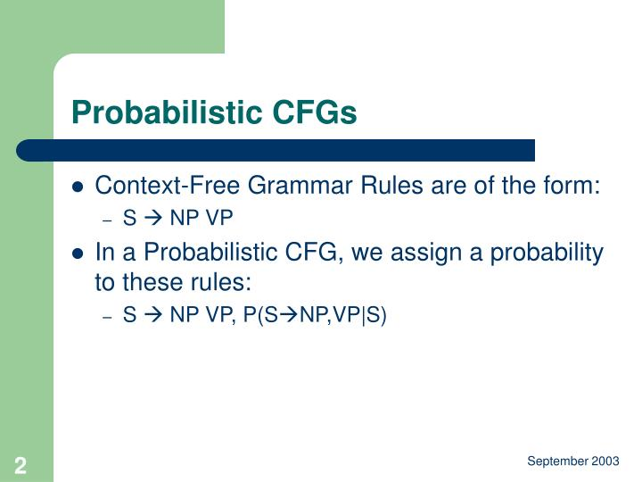 Probabilistic CFGs