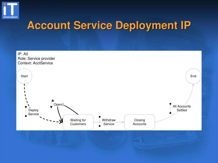 Account Service Deployment IP