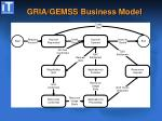 gria gemss business model