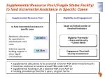 supplemental resource pool fragile states facility to fund incremental assistance in specific cases