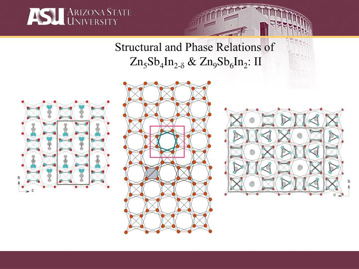 Structural and Phase Relations of