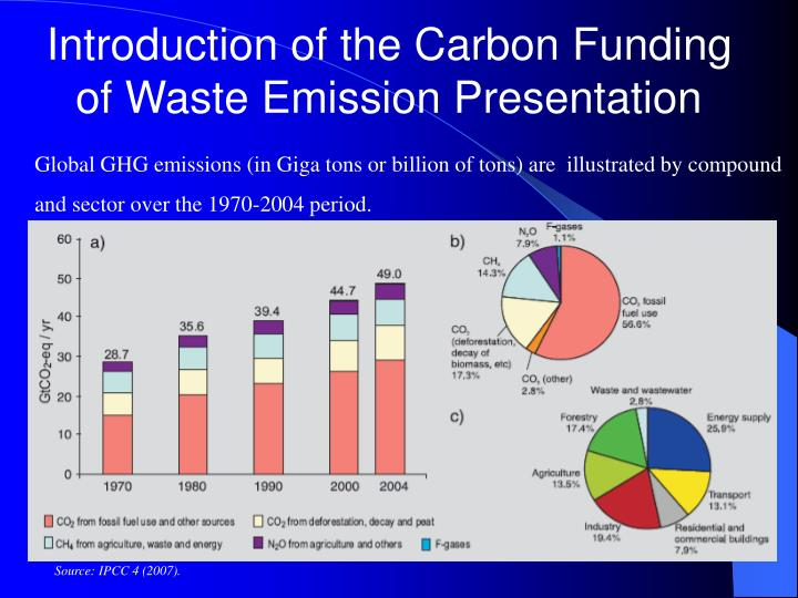 Introduction of the Carbon Funding of Waste Emission Presentation