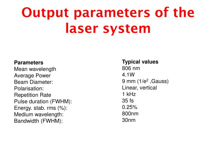 Output parameters of the  laser system