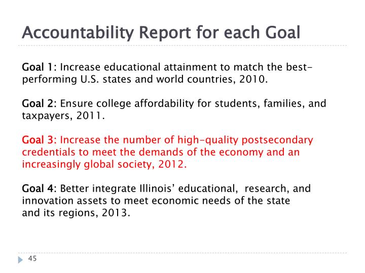 Accountability Report for each Goal