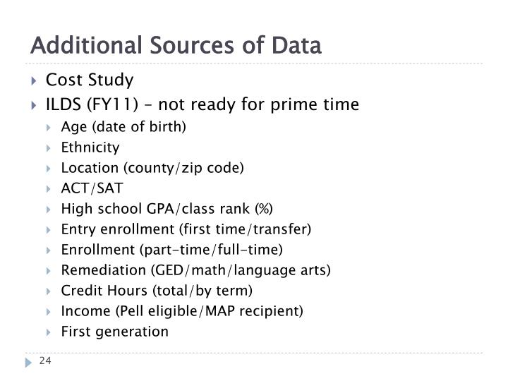 Additional Sources of Data