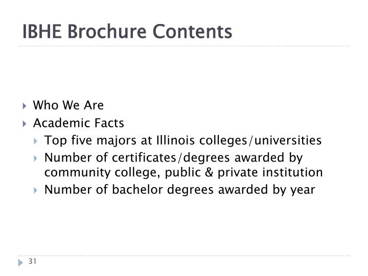 IBHE Brochure Contents
