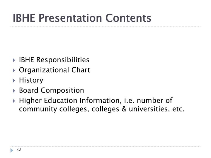 IBHE Presentation Contents