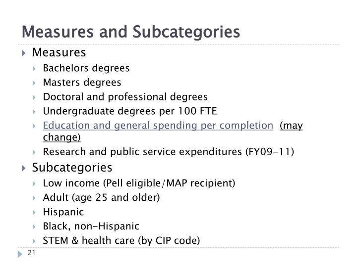 Measures and Subcategories