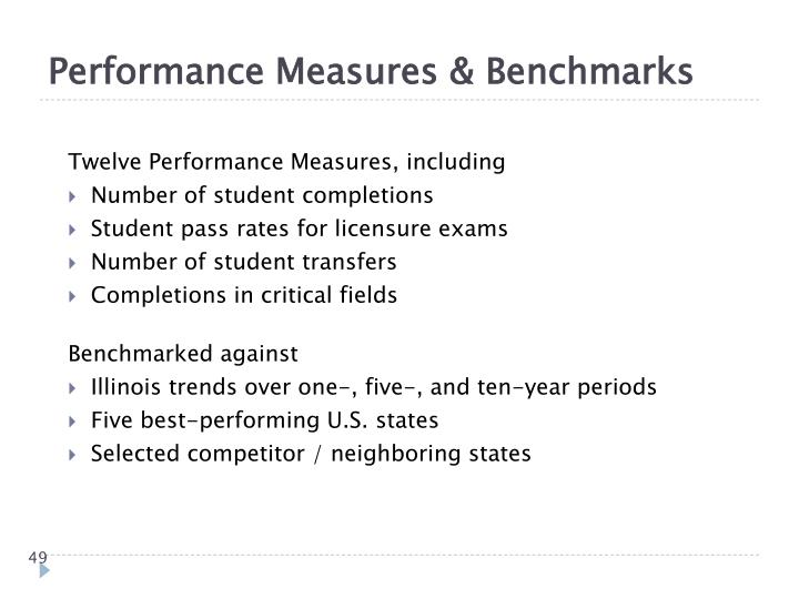 Performance Measures & Benchmarks