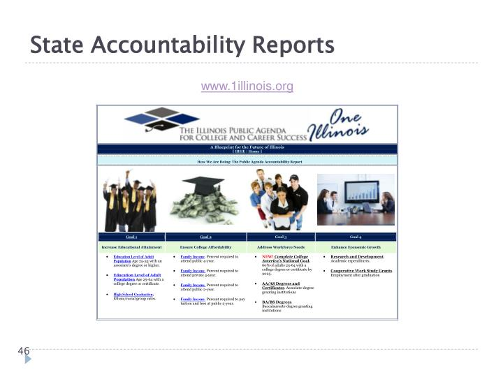 State Accountability Reports