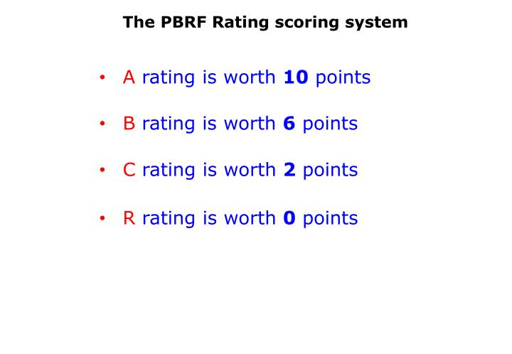 The PBRF Rating scoring system