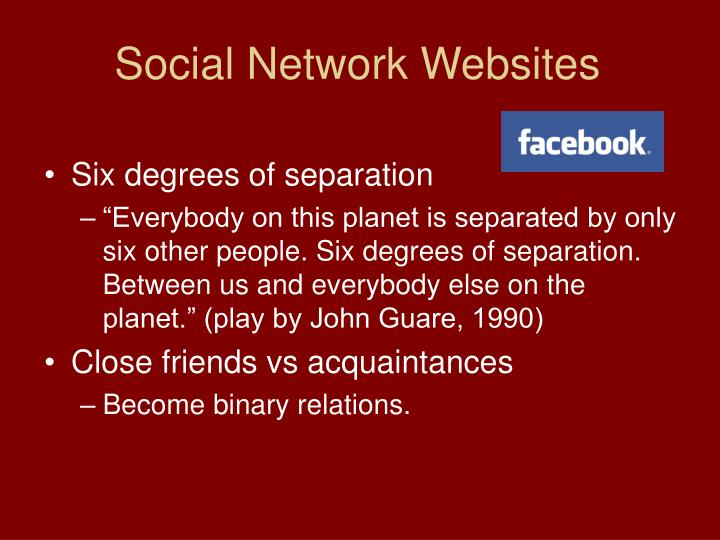 Social Network Websites