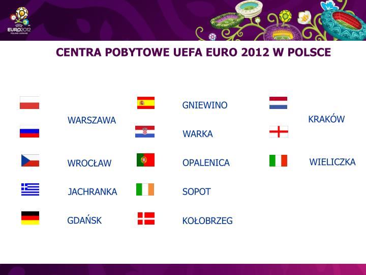 CENTRA POBYTOWE UEFA EURO 2012 W POLSCE