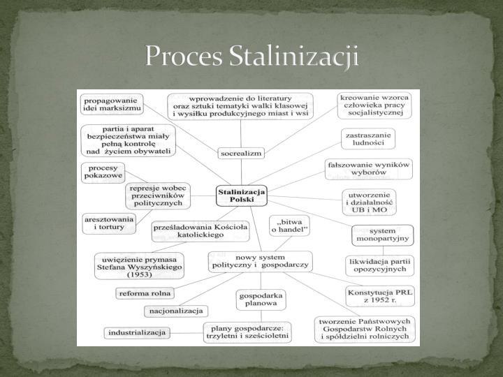 Proces Stalinizacji