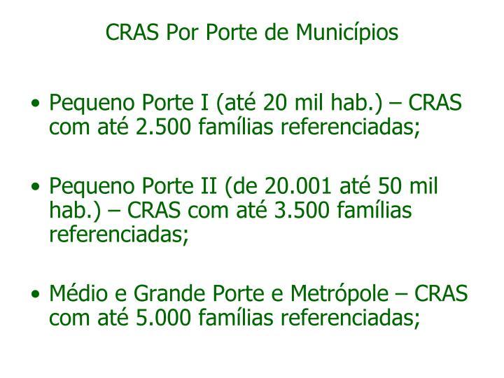 Pequeno Porte I (até 20 mil hab.) – CRAS com até 2.500 famílias referenciadas;