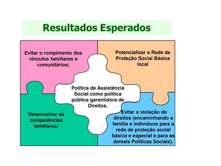 Potencializar a Rede de Proteção Social Básica local
