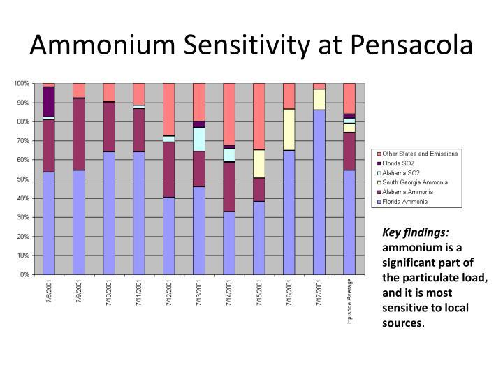 Ammonium Sensitivity at Pensacola