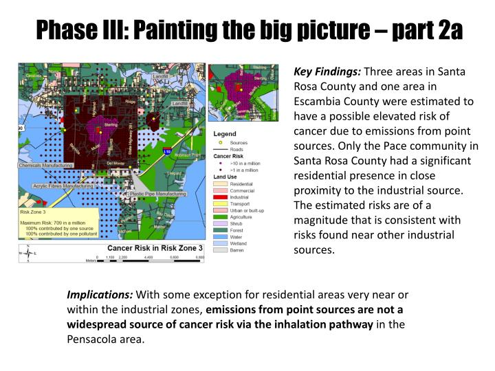 Phase III: Painting the big picture – part 2a