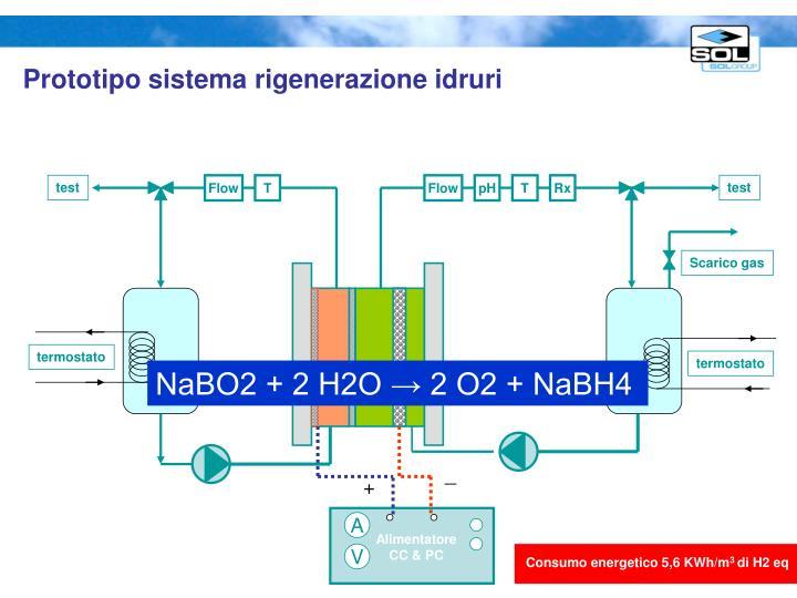 Prototipo sistema