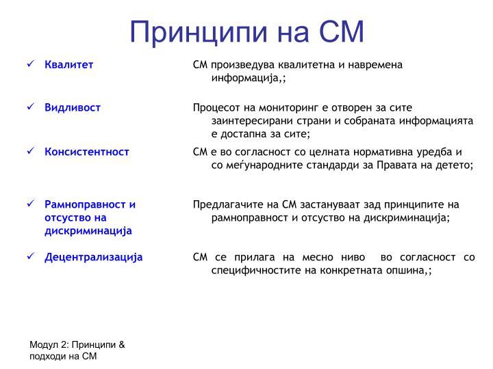 Принципи на СМ